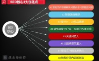 爆老师:SEO站内优化八大要素(进阶版)