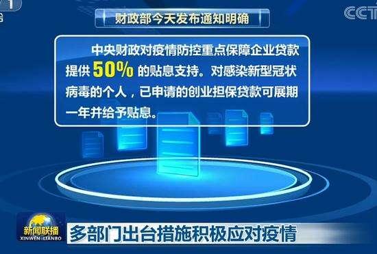 北京企业专项疫情专项资金 利率仅3.15%-真哥